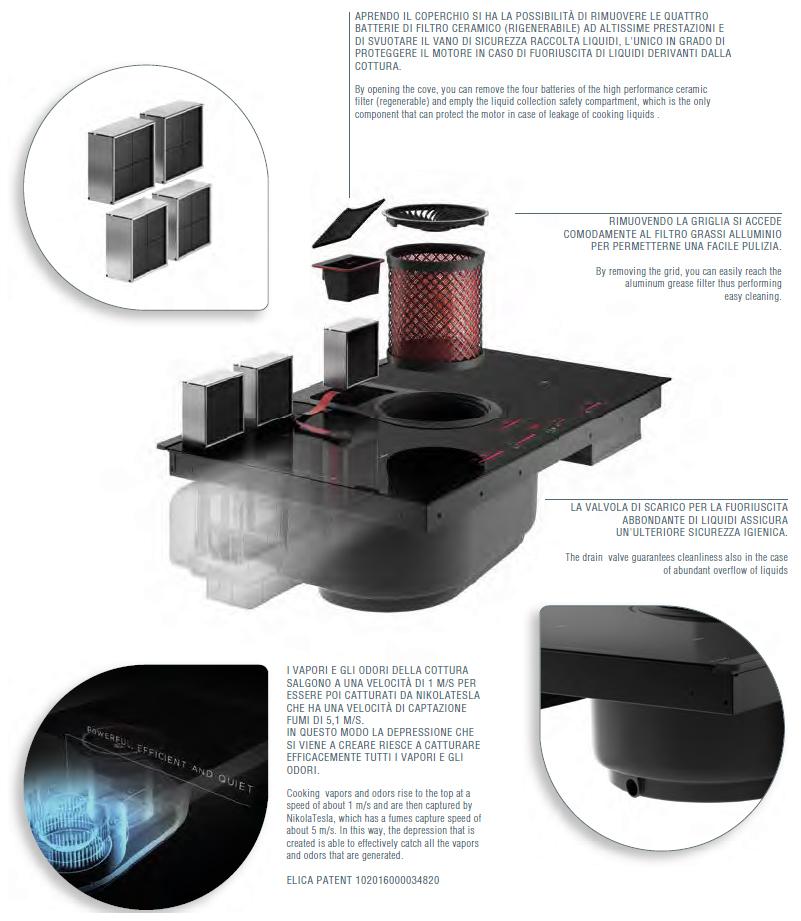 elica plaque induction avec hotte version recyclage nikolatesla prf0120976 noir high. Black Bedroom Furniture Sets. Home Design Ideas